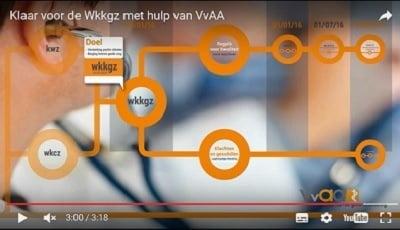 De Wkkgz – Incident melden
