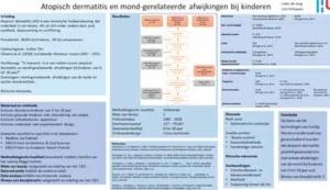 De associatie tussen atopisch dermatitis en mond-gerelateerde afwijkingen bij kinderen in de leeftijd van 0 tot 18 jaar
