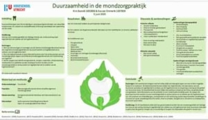 Poster: Duurzaamheid in de mondzorgpraktijk