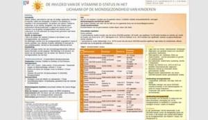 Poster: de invloed van vitamine D op de mondgezondheid van kinderen